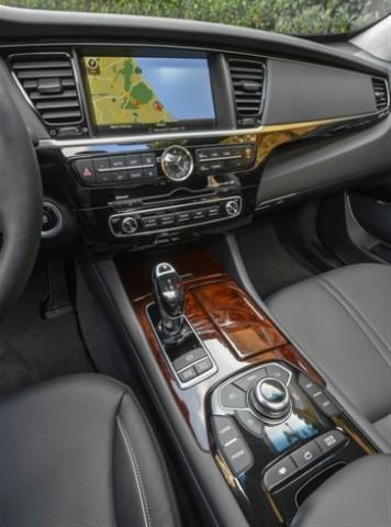 technology dashboard